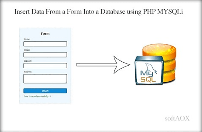 Insert Data From a Form Into a Database using PHP MYSQLi