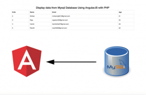 Display-data-from-Mysql-Database-Using-AngularJS-with-PHP