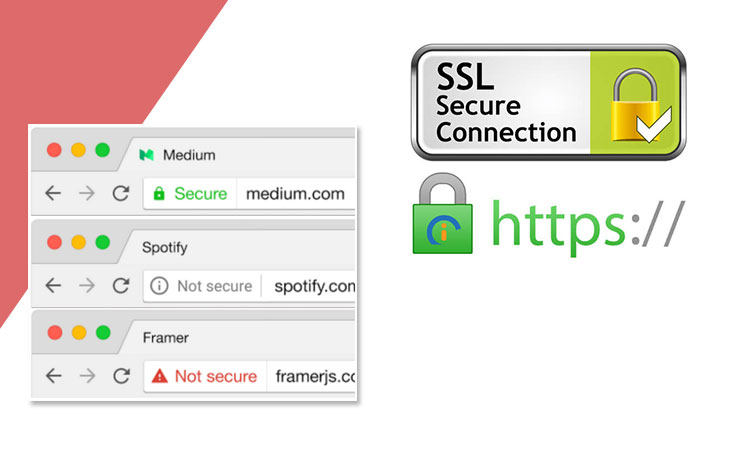 How To Use .htaccess To Force SSL On Your Website
