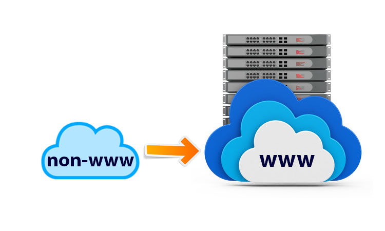 How to Redirect non-www to www URLs