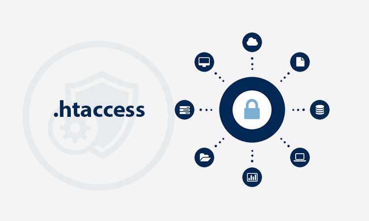 Protect Files and Directories using .htaccess