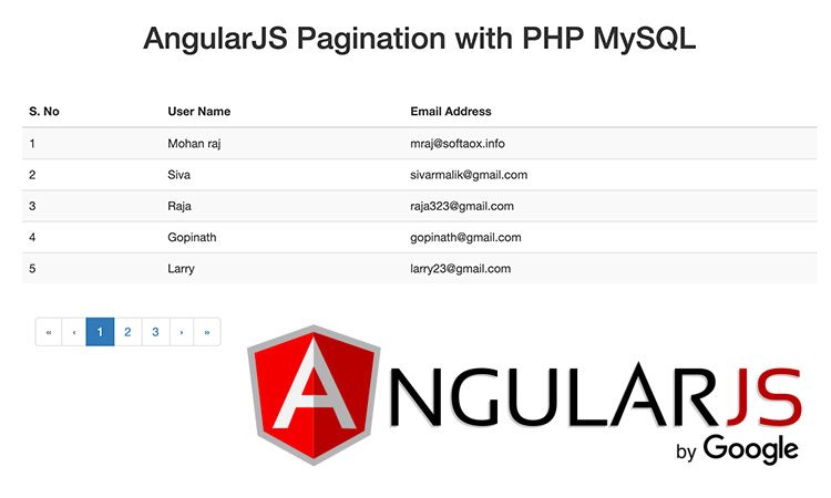 AngularJS Pagination with PHP MySQL